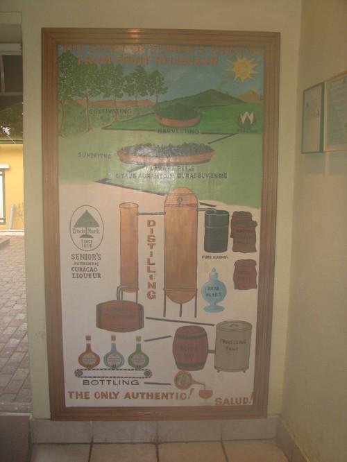Curacao Distillery